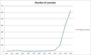 *speculative graph